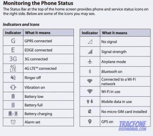 ZTE Majesty Pro Indicator