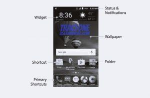 TracFone ZTE ZFive 2 Homescreen