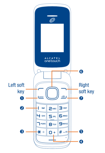 Alcatel A206G Layout