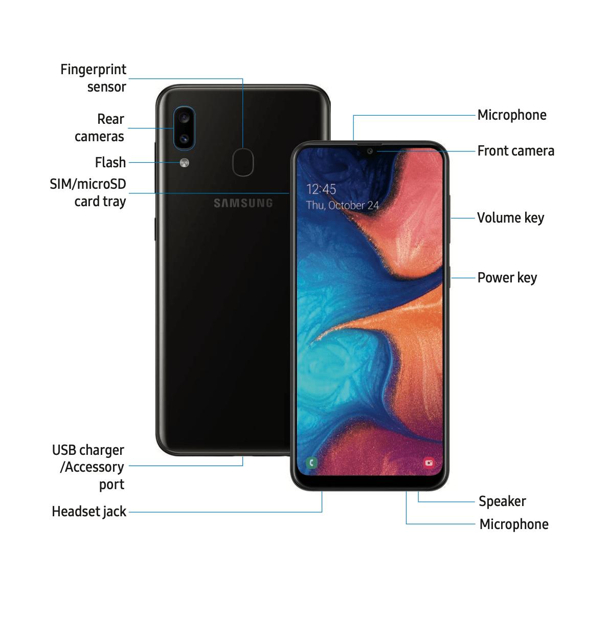 Samsung Galaxy A20 Layout