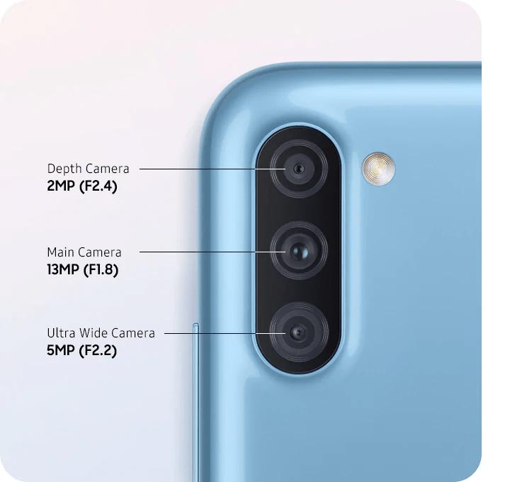 Galaxy A11 Camera