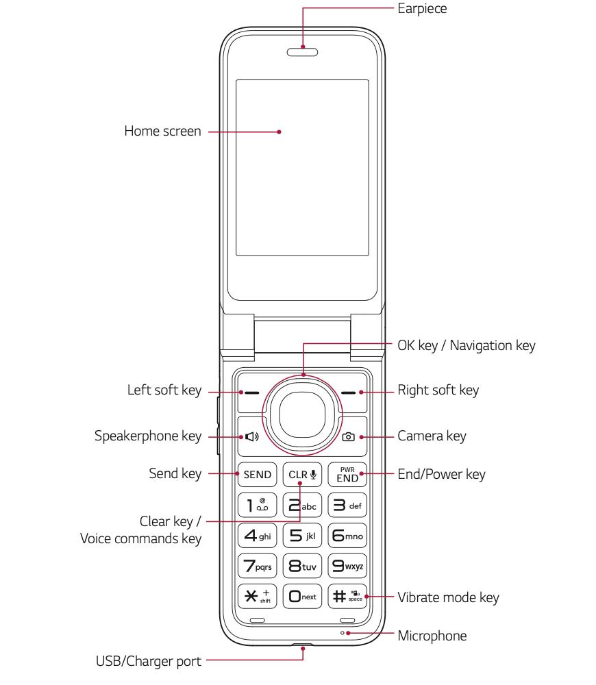 LG Classic Flip Layout